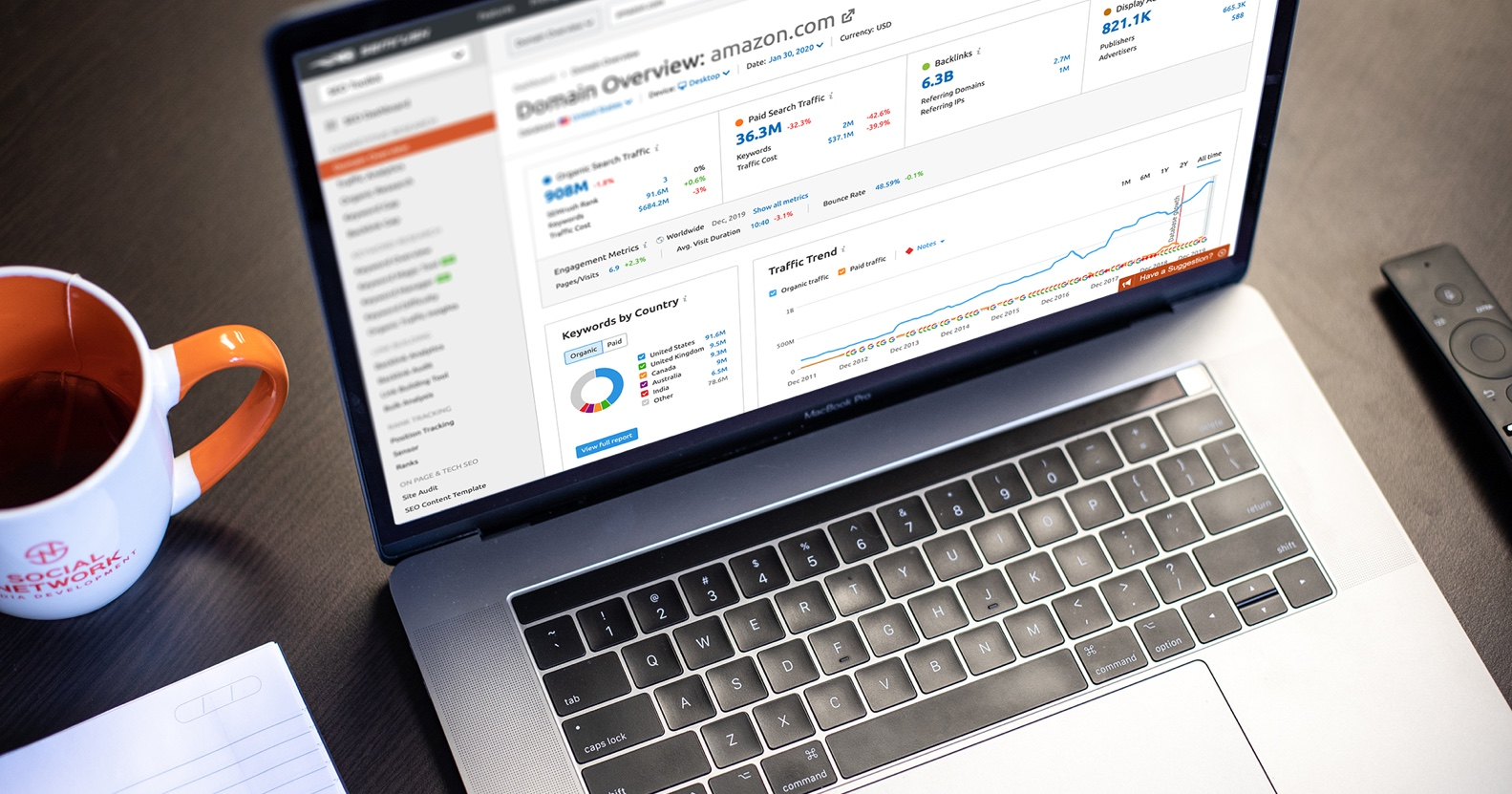 Guide To Understanding Your Google Ad Campaign Analytics